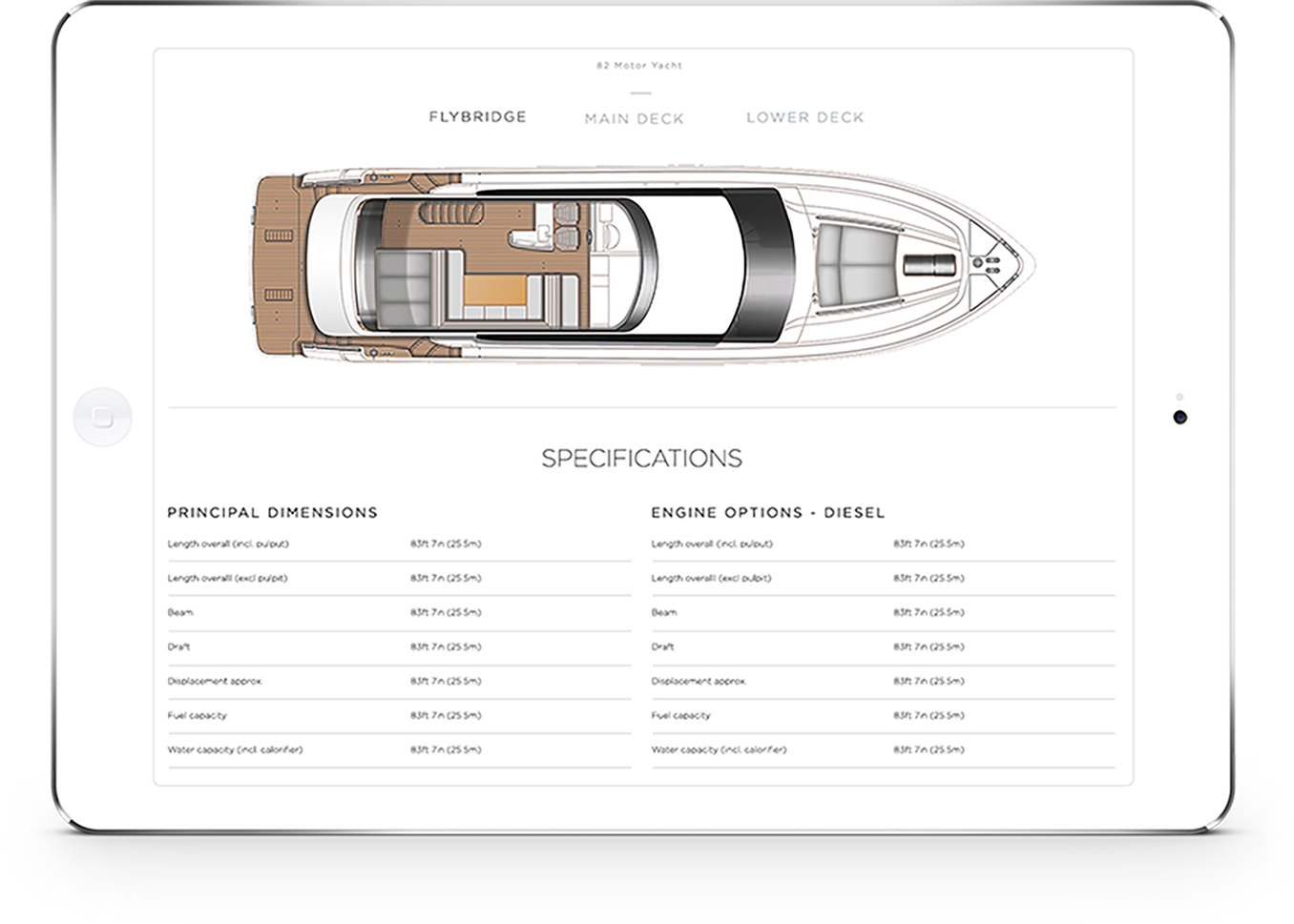 Princess Yachts Case Study